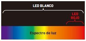Espectro de luz LW-R sensor de contraste KEYENCE