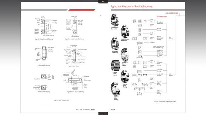 NSK lanza el nuevo Catálogo General de Rodamientos actualizado