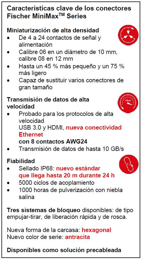 Fischer MiniMaxTM Series con Ethernet AWG24 y sellado IP68 hasta 20 m/24 h