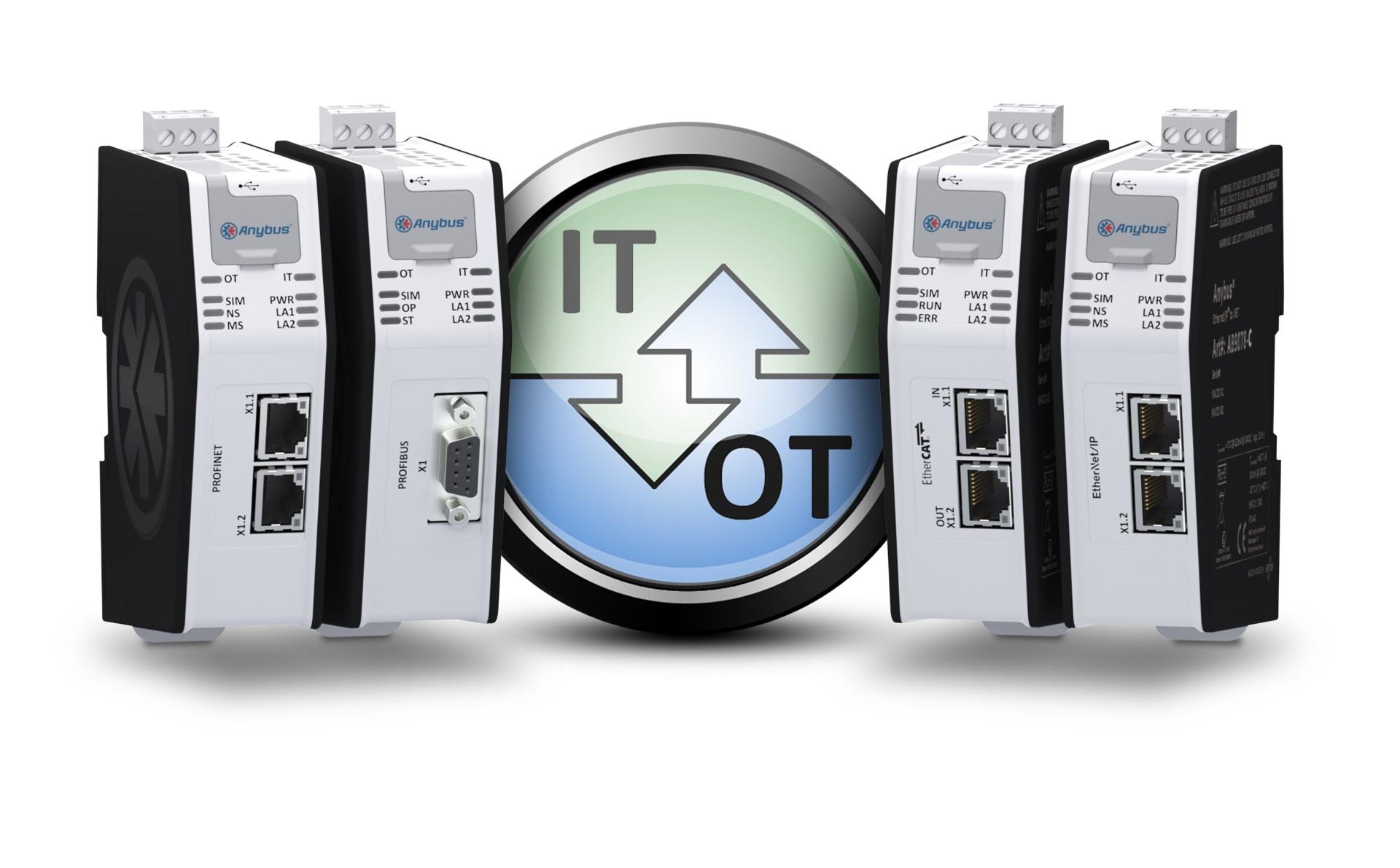 Nueva gama de Anybus .NET Bridges permite la comunicación entre redes de planta de producción y sistemas de TI