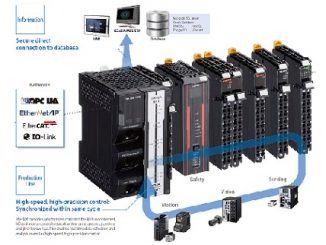 NX102 CPU Unit de Omron