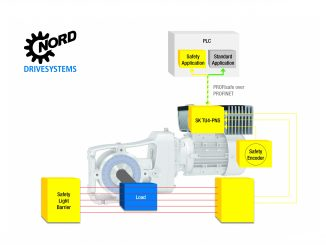 Módulo PROFIsafe garantiza una mayor seguridad para la maquinaria y la planta