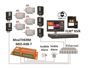Cámaras termográficas FLIR AX8 para la supervisión del estado de las máquinas