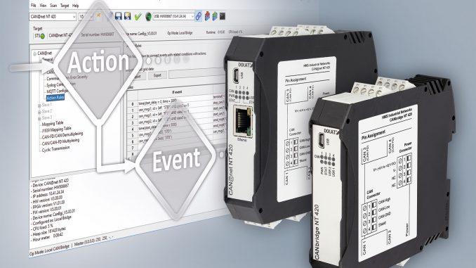 Service Pack 1 amplía la funcionalidad de IXXAT CANbridge NT y CAN@net NT