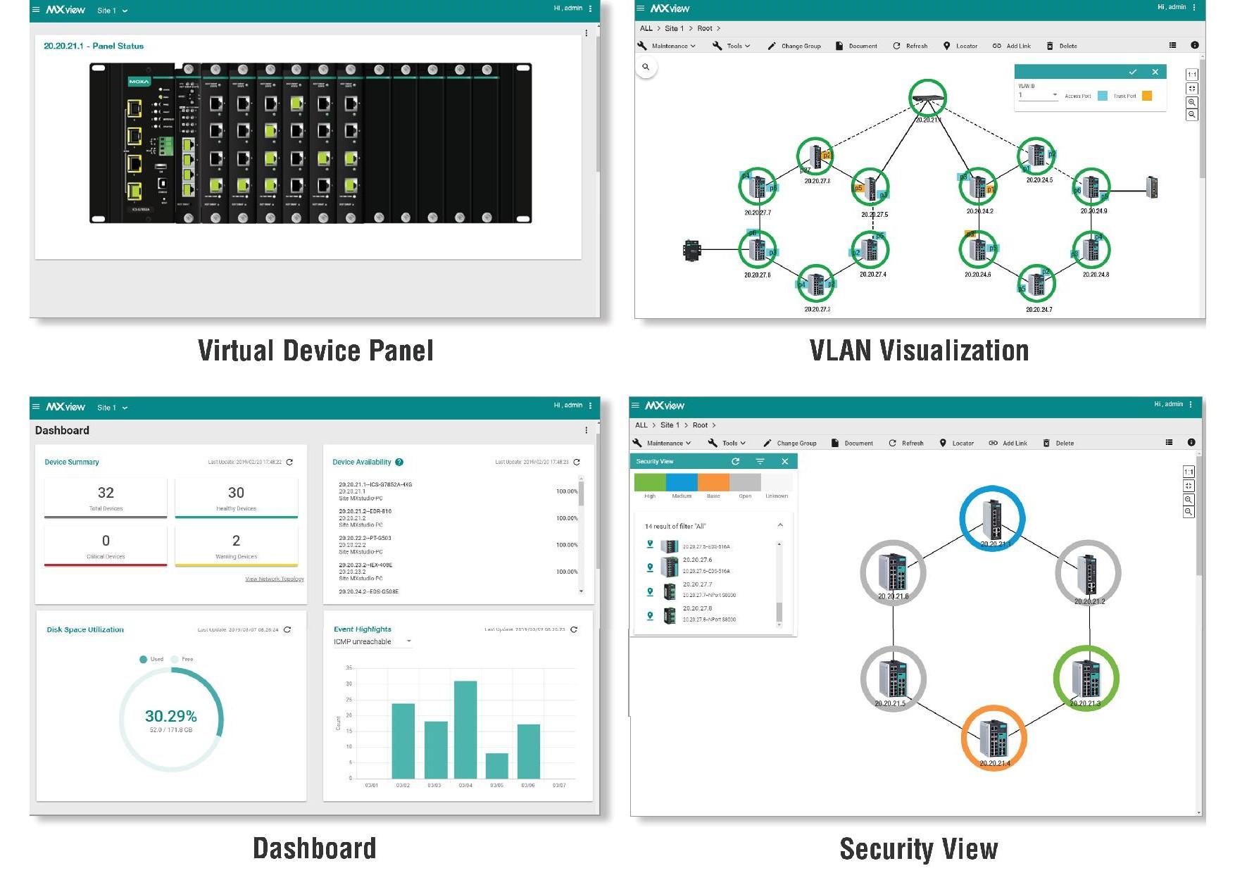 MXview Network Management logra mayor interoperabilidad y escalabilidad