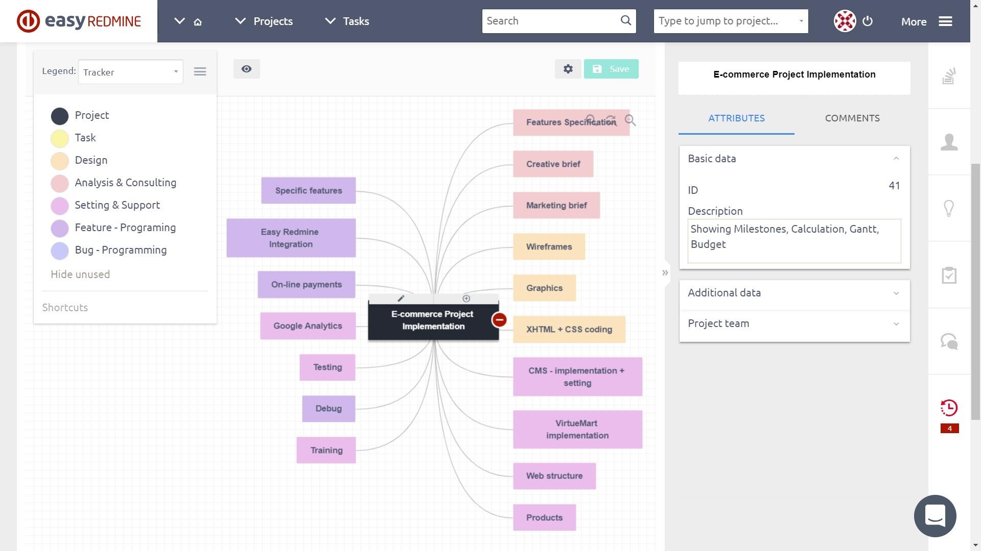 Aritu implementará en EasyProject su nueva solución para Pymes industriales
