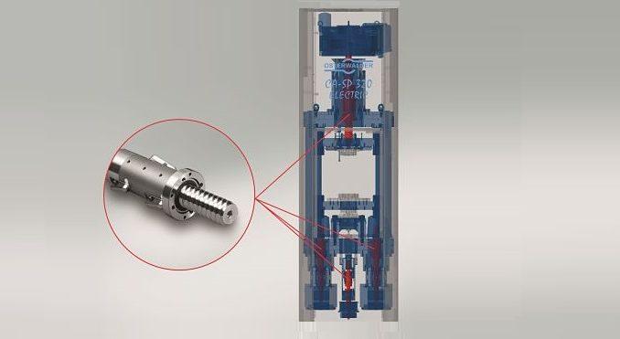 Husillos a bolas de NSK en sistemas de accionamiento servoeléctricos