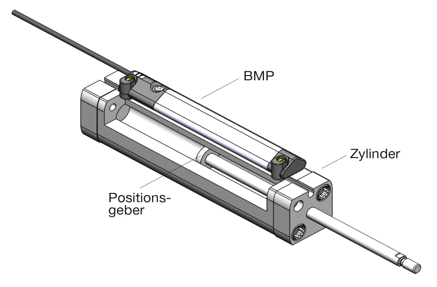 El sistema inteligente de medición de posición de Balluff para retroalimentación lineal absoluta