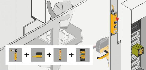 PSENmlock: el nuevo módulo de manet