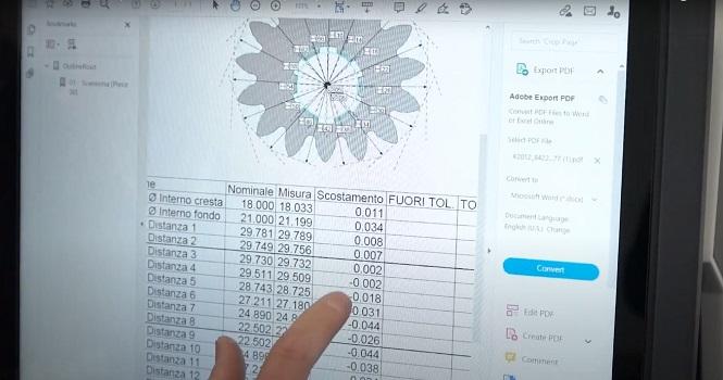 Máquina de medición fácil de usar